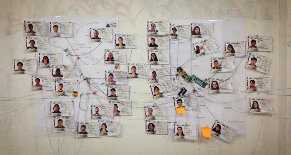 mapa de personas y colectivos en el encuentro de mediactivismo de Cochabamba.